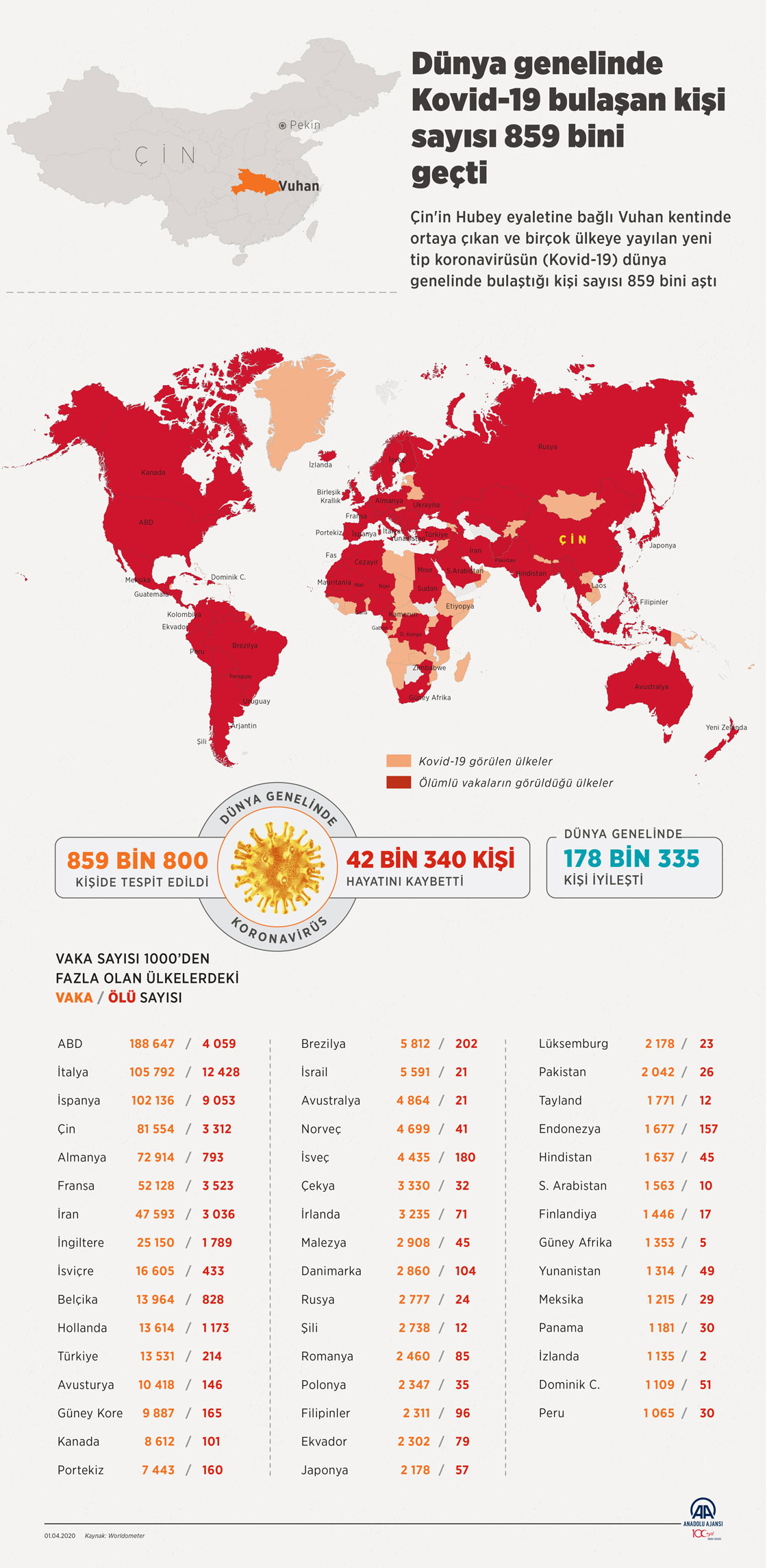 Dünya genelinde Kovid-19