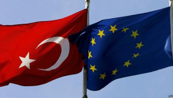 Türkiye - AB Toplantısı