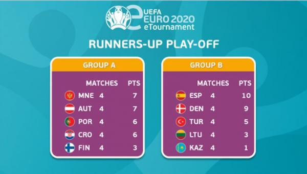 Türkiye E-EURO 2020