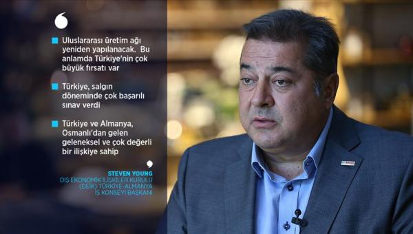 Türkler, Alman şirketlerini satın almalı
