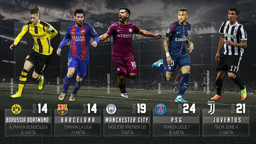 Avrupa'nın 5 büyük ligi
