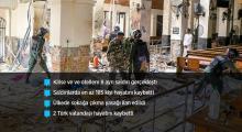 Sri Lanka'da terör