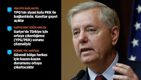 YPG/PKK sorununu çözmeliyiz