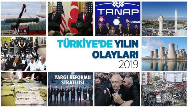 Türkiye'de 2019
